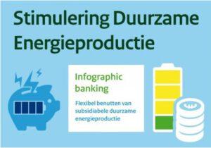 Krijg ik subsidie of fiscaal voordeel met energiemaatregelen?